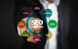 SEO written in the circle with a man pointing at it.