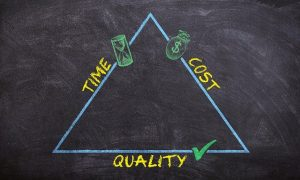 """A triangle of effectiveness with """"time"""", """"cost"""", and """"quality"""" words on sides."""
