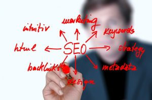 SEO and other keywords on a board