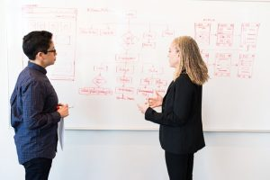 A man and a woman are standing in front of a whiteboard.